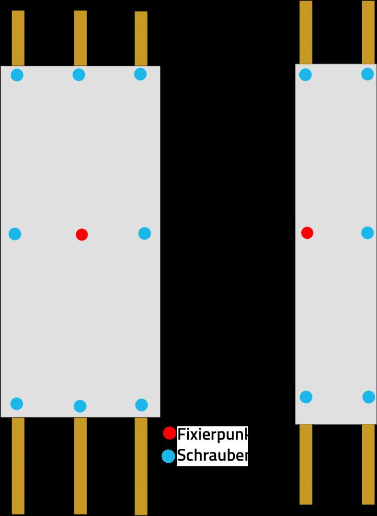 Fixierpunkt Schraubverbindung trespa